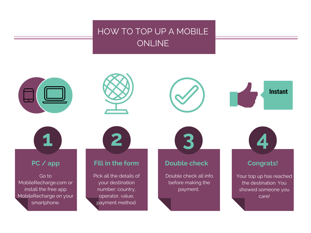 HOW To top up a mobile online